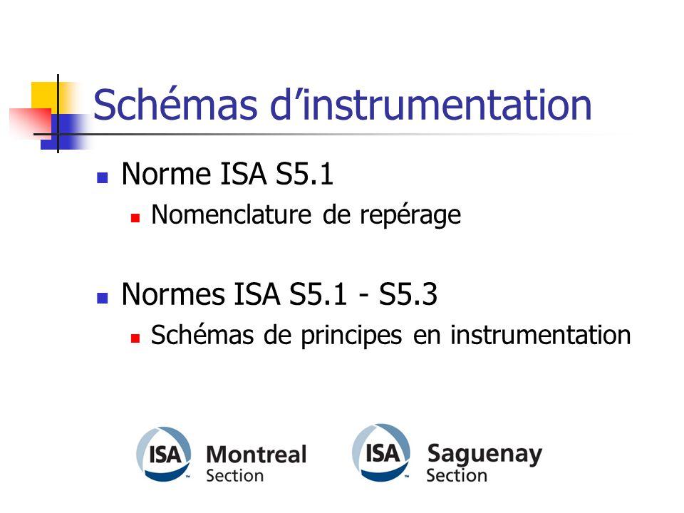 Schémas d'instrumentation