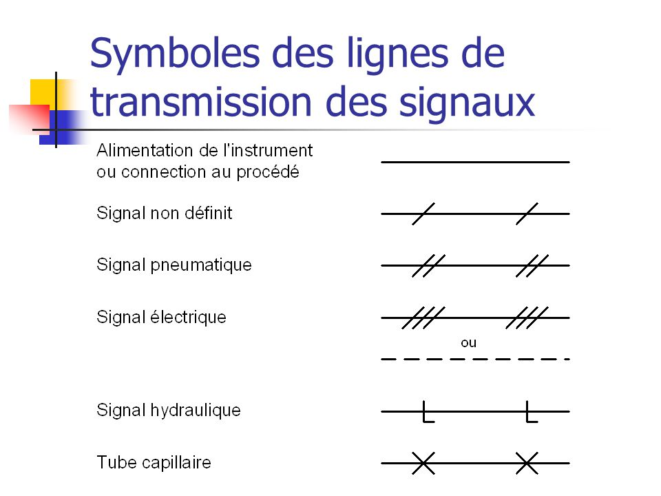 Symboles des lignes de transmission des signaux