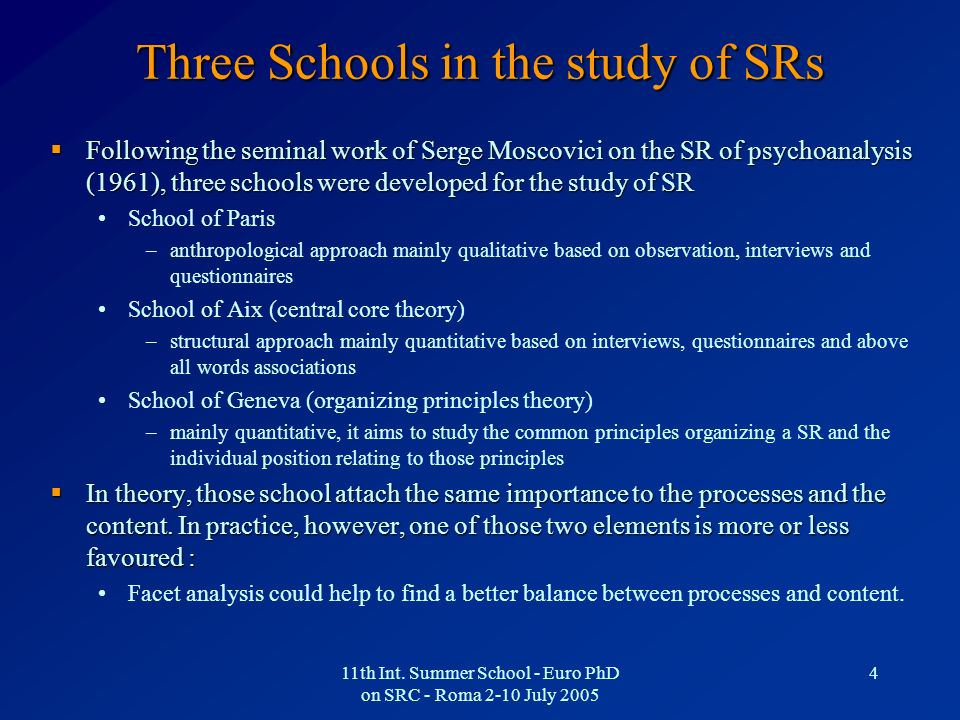 Three Schools in the study of SRs