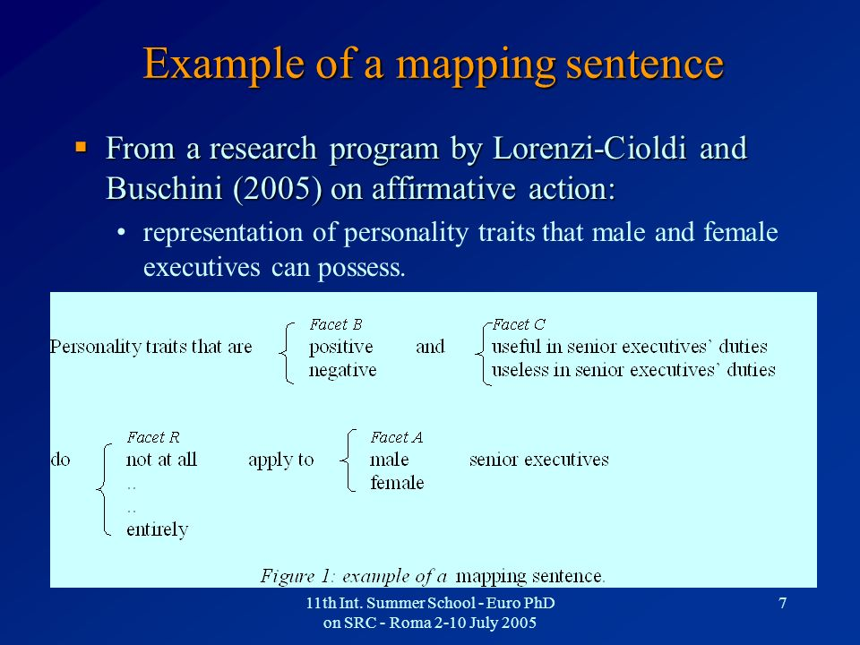 Example of a mapping sentence
