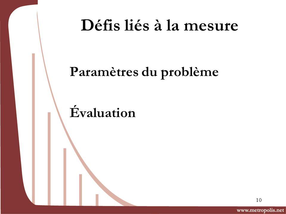 Défis liés à la mesure Paramètres du problème Évaluation