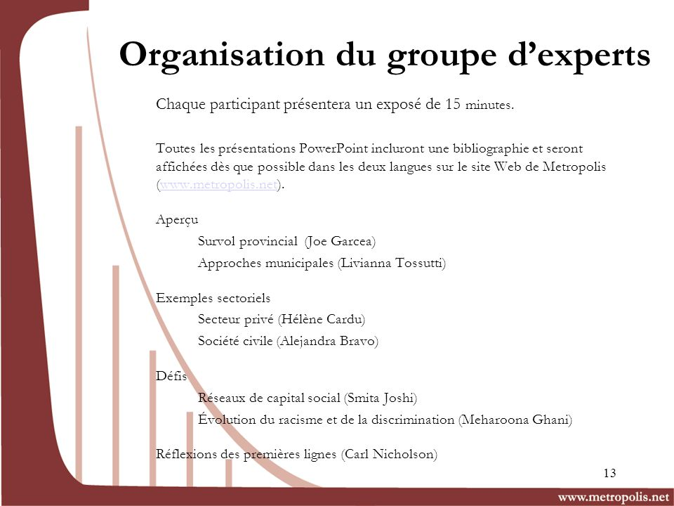 Organisation du groupe d'experts