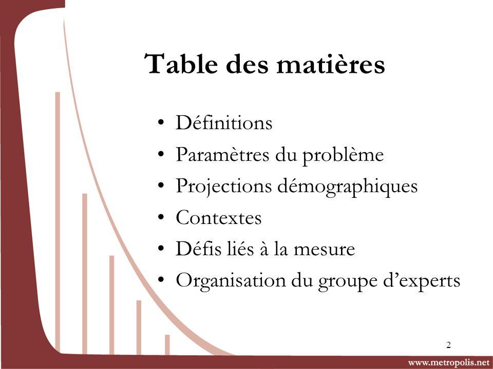 Table des matières Définitions Paramètres du problème