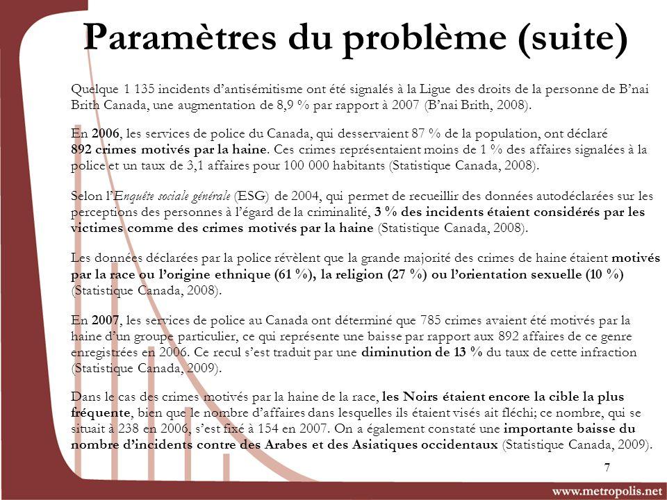 Paramètres du problème (suite)