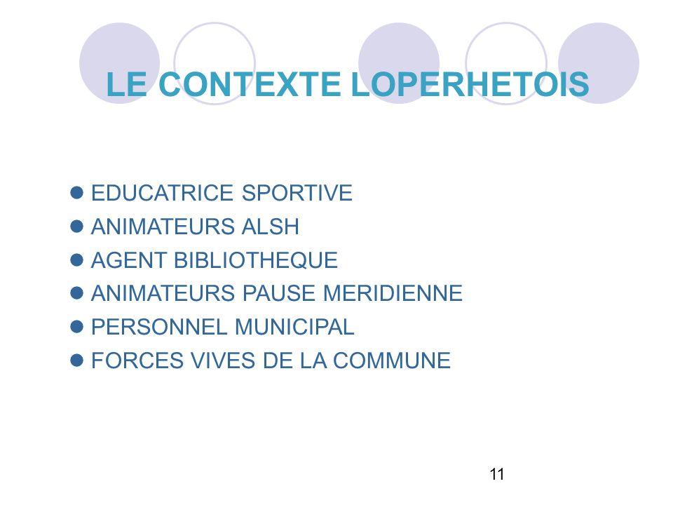 LE CONTEXTE LOPERHETOIS