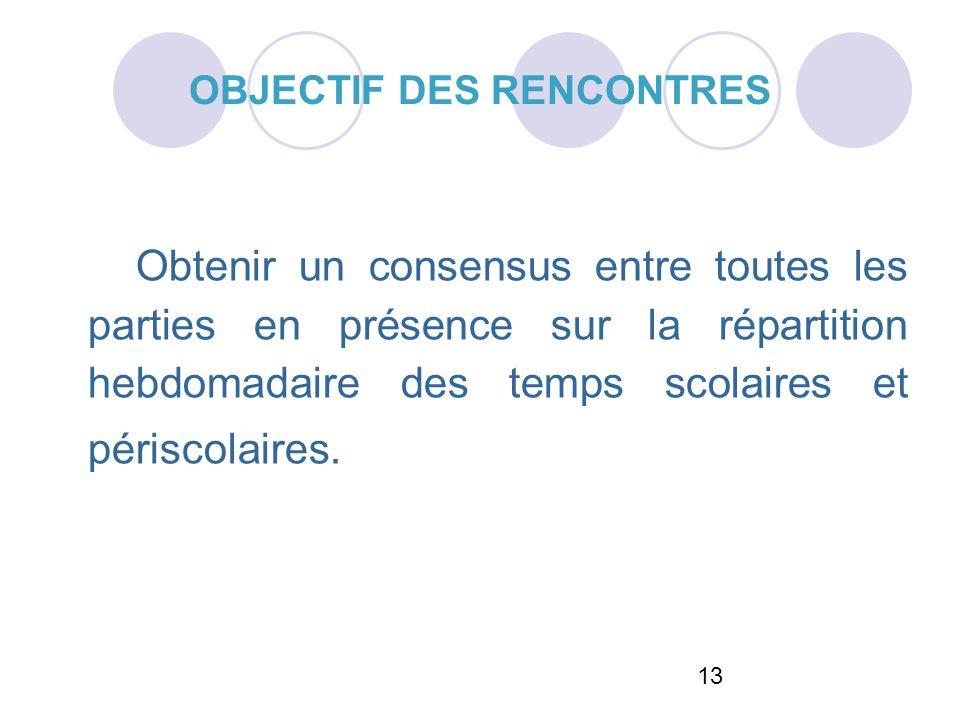OBJECTIF DES RENCONTRES