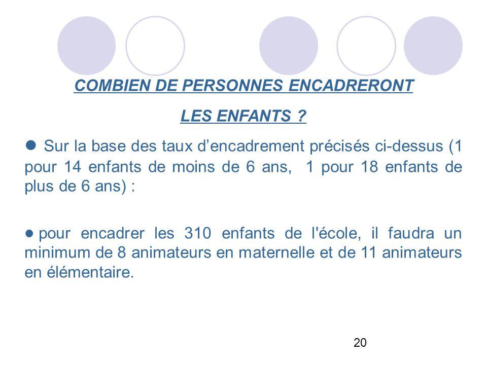 COMBIEN DE PERSONNES ENCADRERONT