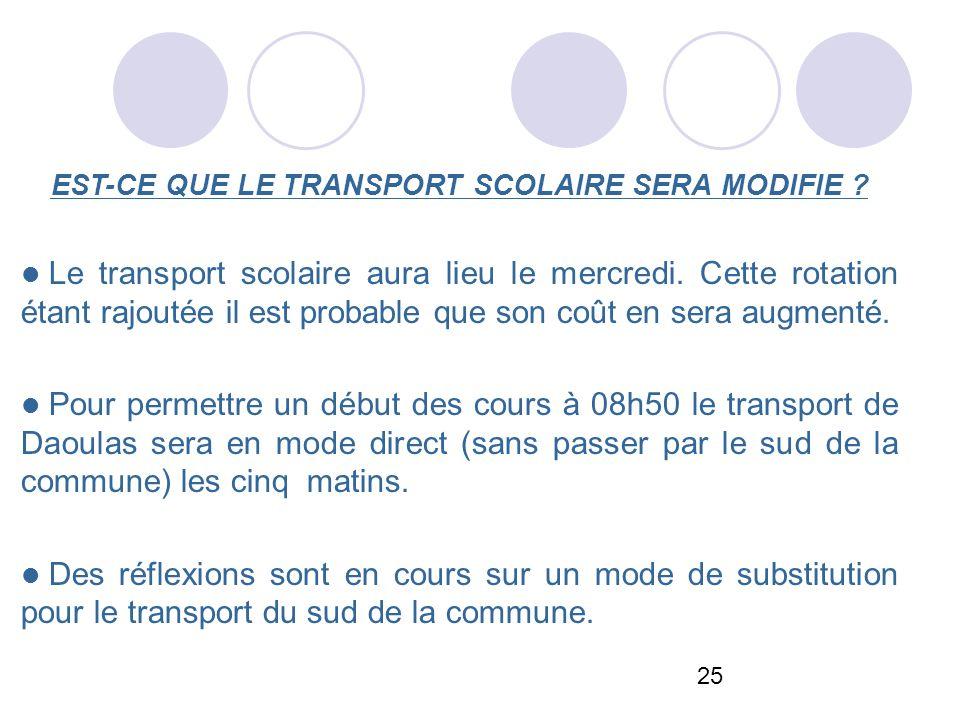 EST-CE QUE LE TRANSPORT SCOLAIRE SERA MODIFIE
