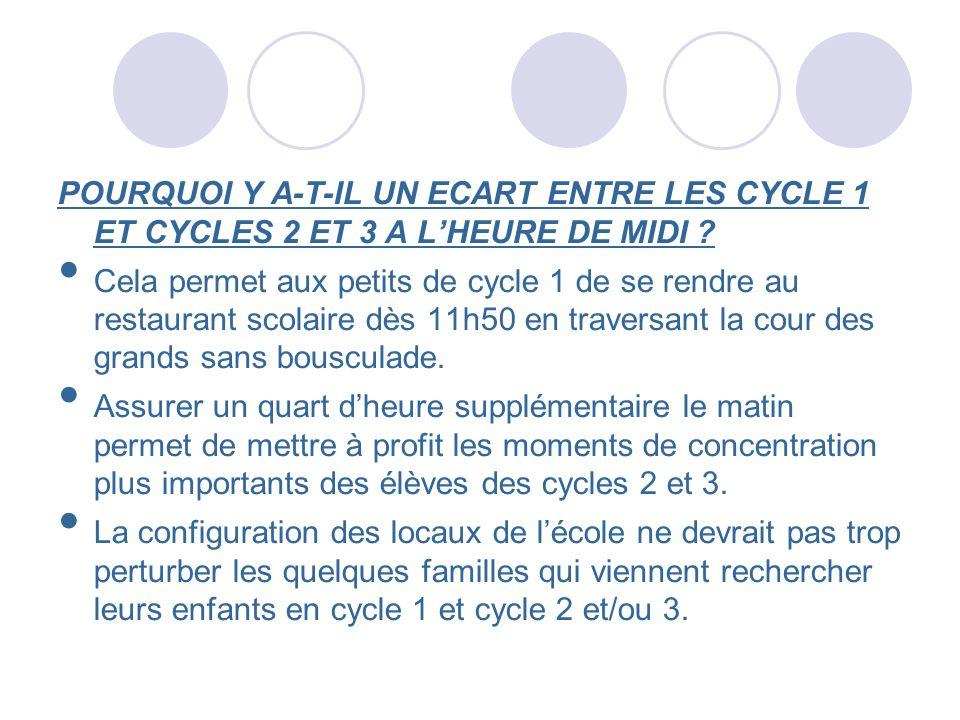POURQUOI Y A-T-IL UN ECART ENTRE LES CYCLE 1 ET CYCLES 2 ET 3 A L'HEURE DE MIDI
