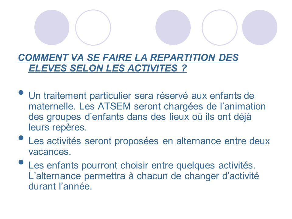 COMMENT VA SE FAIRE LA REPARTITION DES ELEVES SELON LES ACTIVITES