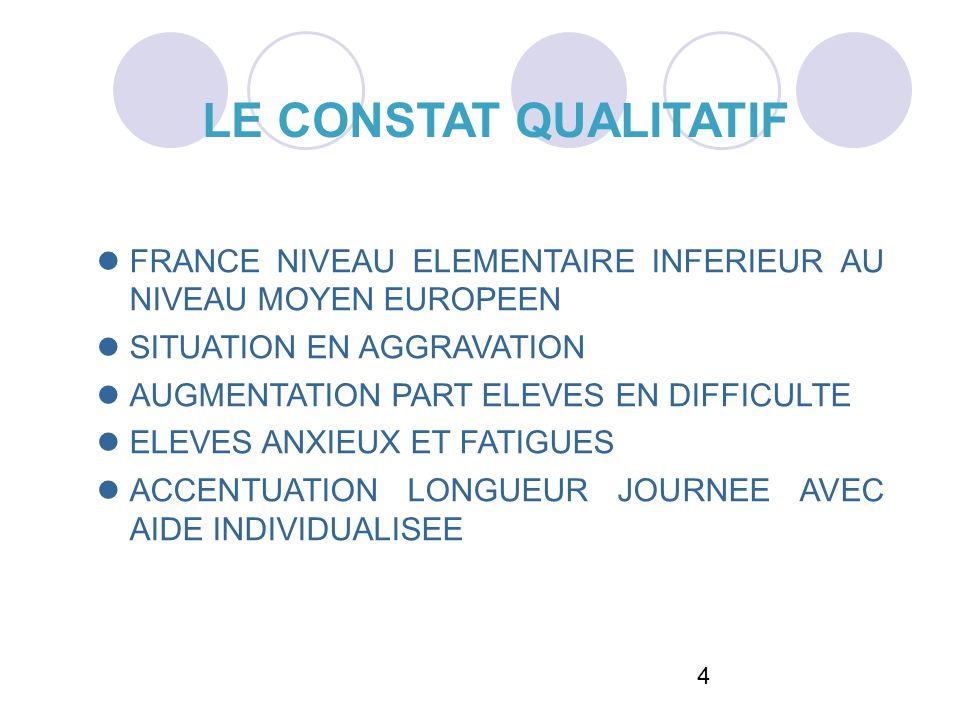 44 LE CONSTAT QUALITATIF. FRANCE NIVEAU ELEMENTAIRE INFERIEUR AU NIVEAU MOYEN EUROPEEN. SITUATION EN AGGRAVATION.