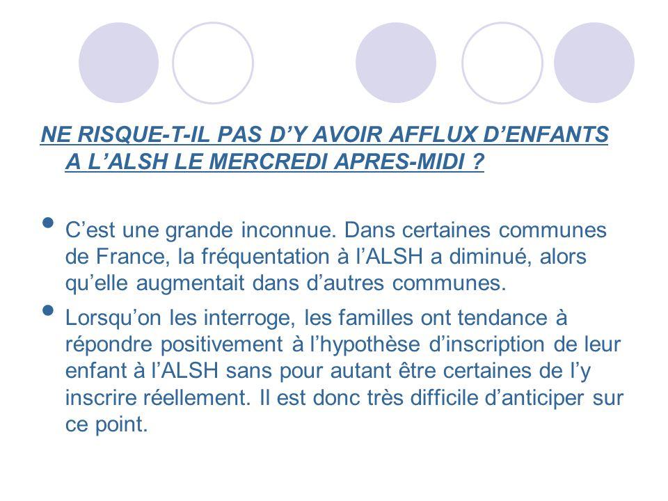 NE RISQUE-T-IL PAS D'Y AVOIR AFFLUX D'ENFANTS A L'ALSH LE MERCREDI APRES-MIDI