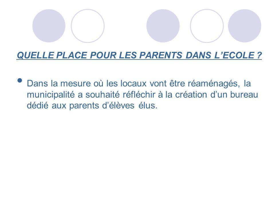 QUELLE PLACE POUR LES PARENTS DANS L'ECOLE