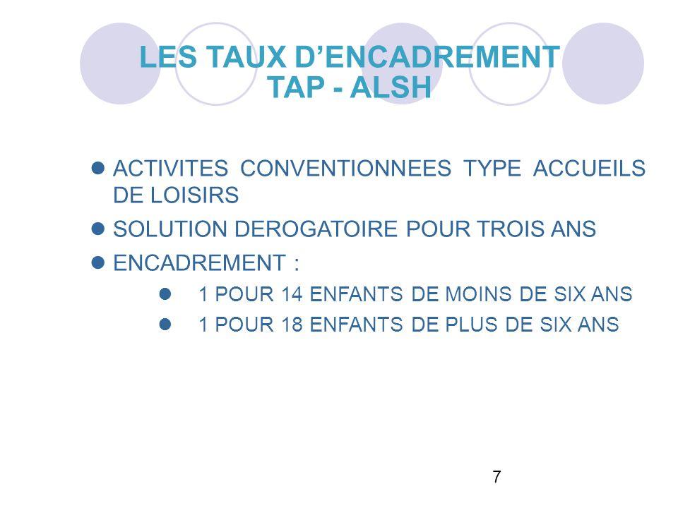 LES TAUX D'ENCADREMENT