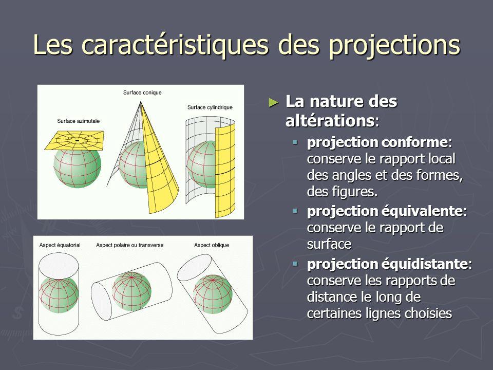 Les caractéristiques des projections