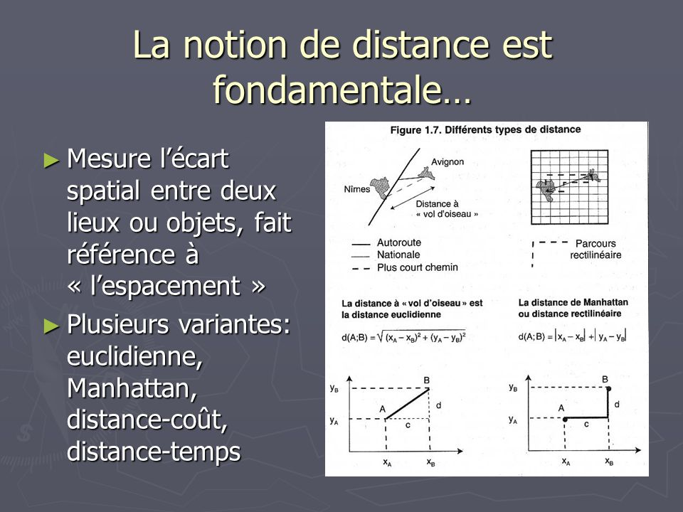 La notion de distance est fondamentale…