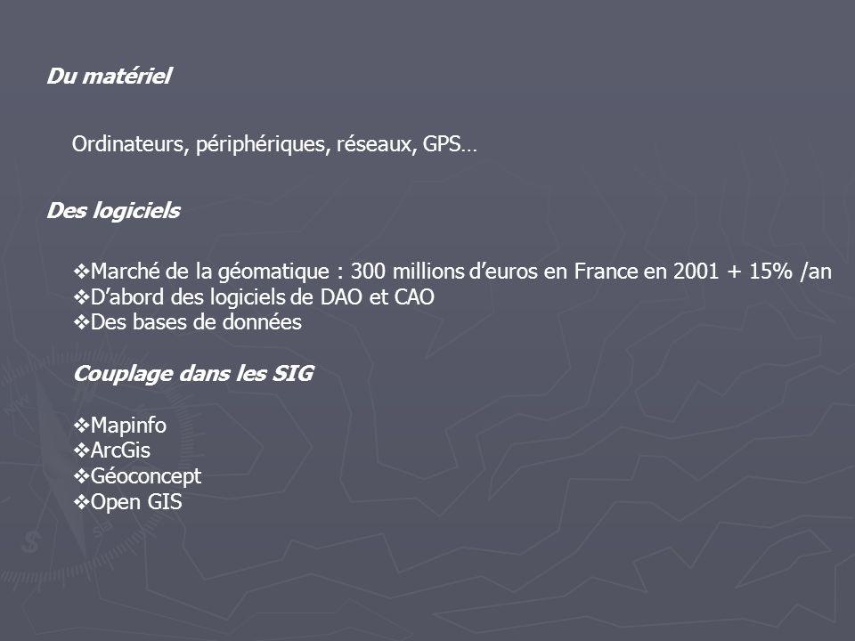 Du matériel Ordinateurs, périphériques, réseaux, GPS… Des logiciels. Marché de la géomatique : 300 millions d'euros en France en 2001 + 15% /an.