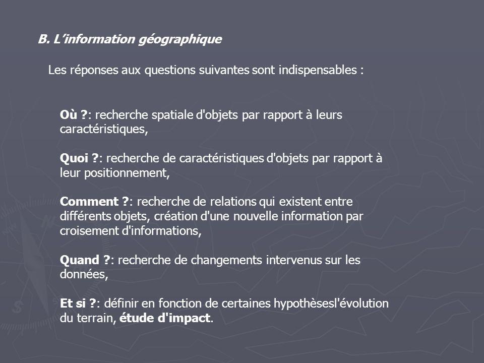 B. L'information géographique