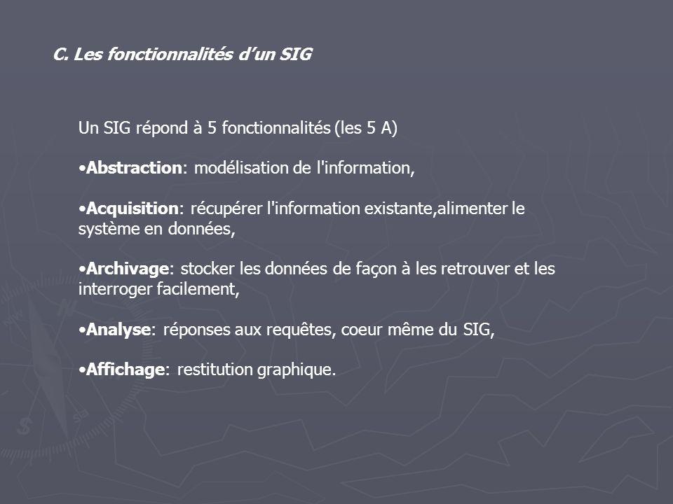 C. Les fonctionnalités d'un SIG