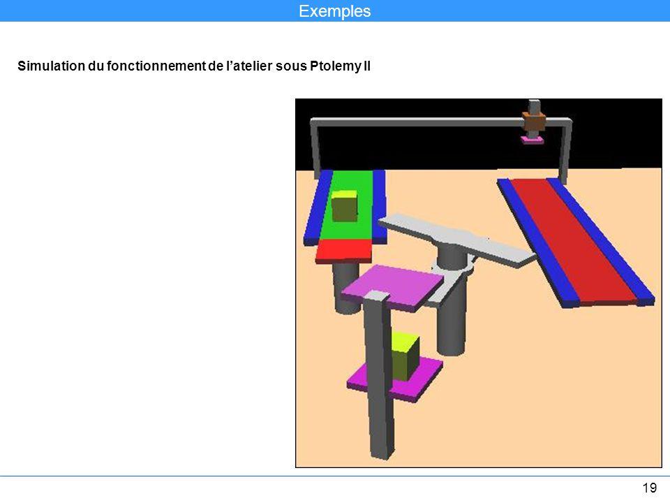 Exemples Simulation du fonctionnement de l'atelier sous Ptolemy II
