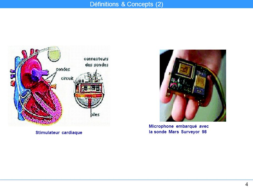 Définitions & Concepts (2)
