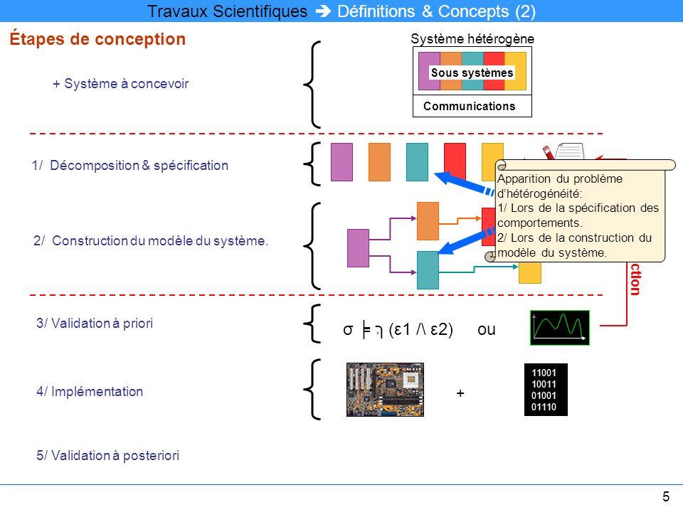 Travaux Scientifiques  Définitions & Concepts (2)