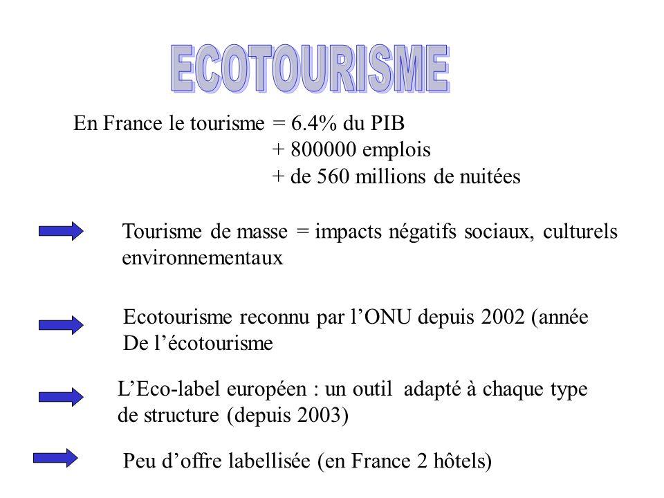 ECOTOURISME En France le tourisme = 6.4% du PIB + 800000 emplois
