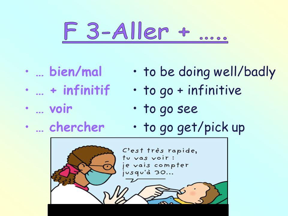 F 3-Aller + ….. … bien/mal … + infinitif … voir … chercher