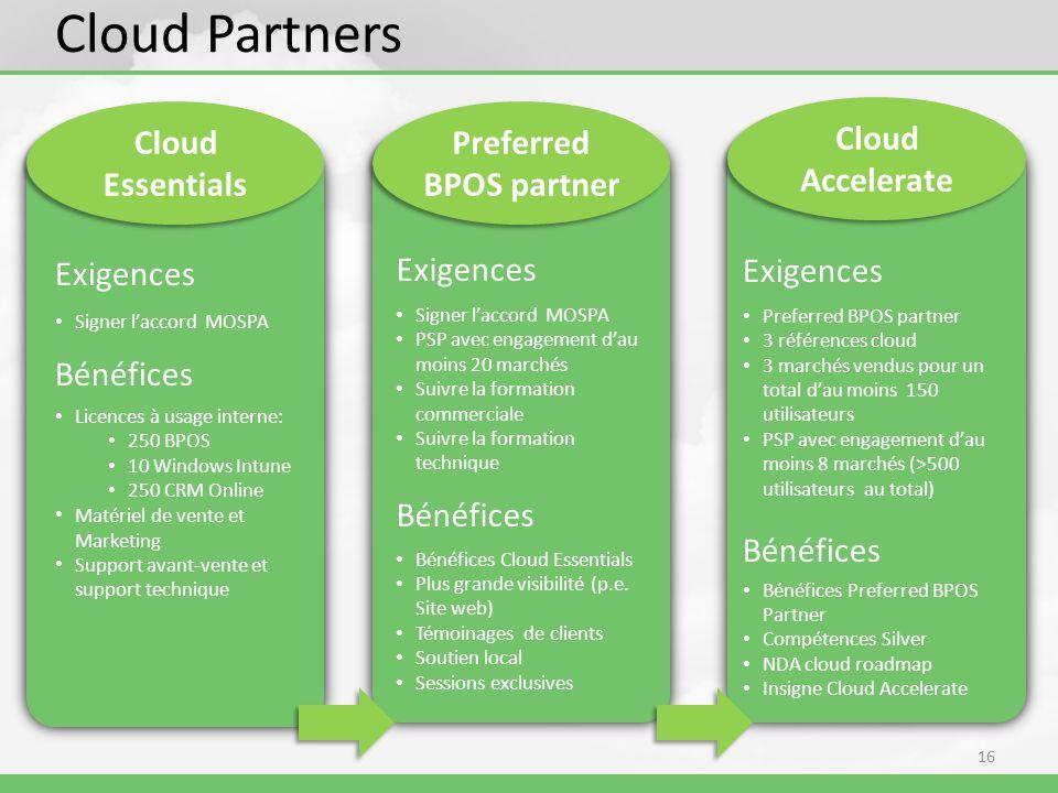 Preferred BPOS partner