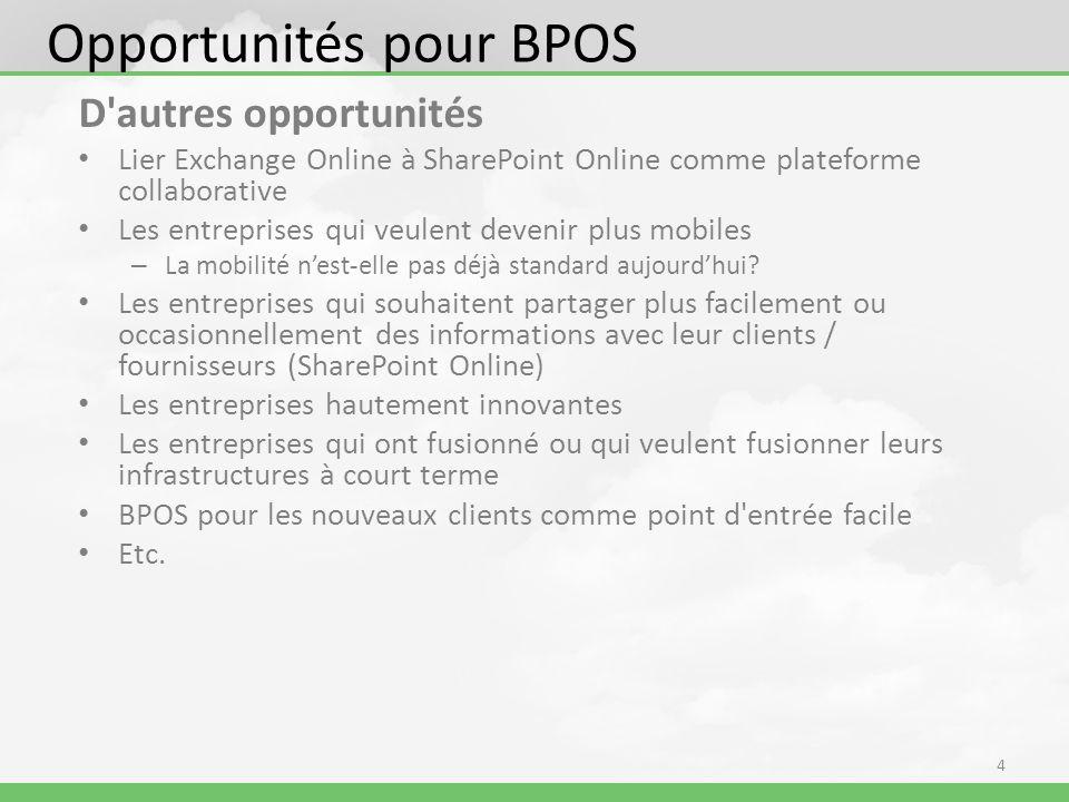 Opportunités pour BPOS