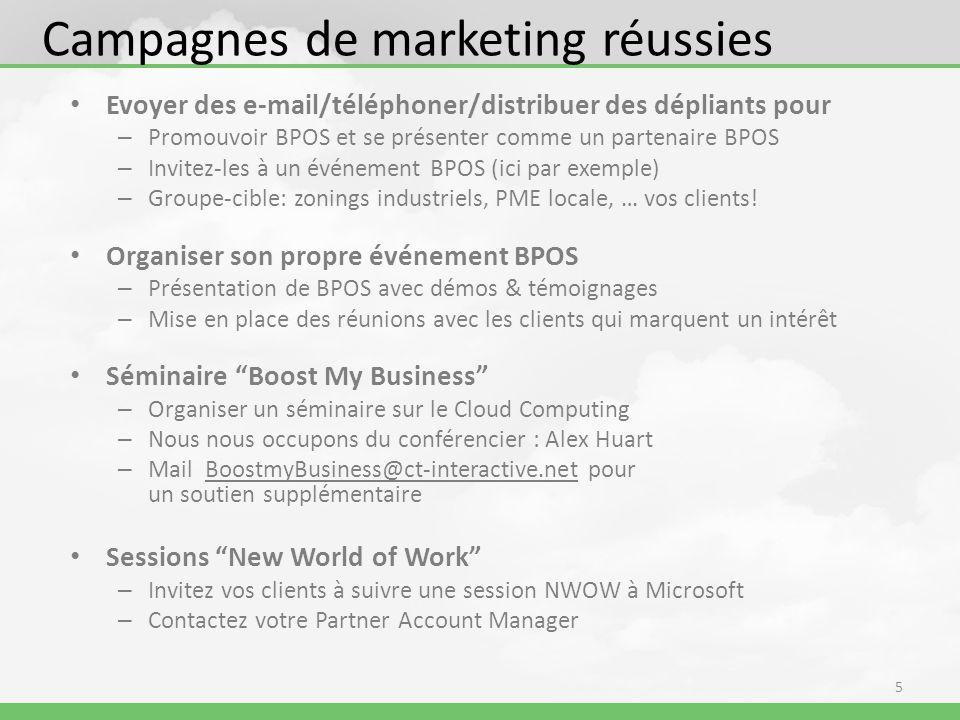 Campagnes de marketing réussies