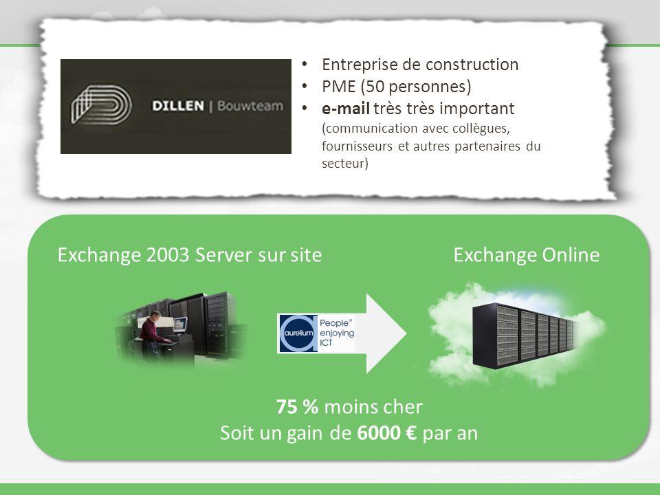 Exchange 2003 Server sur site Exchange Online