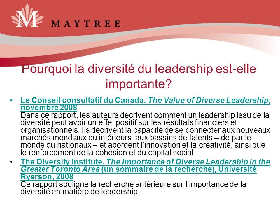 Pourquoi la diversité du leadership est-elle importante