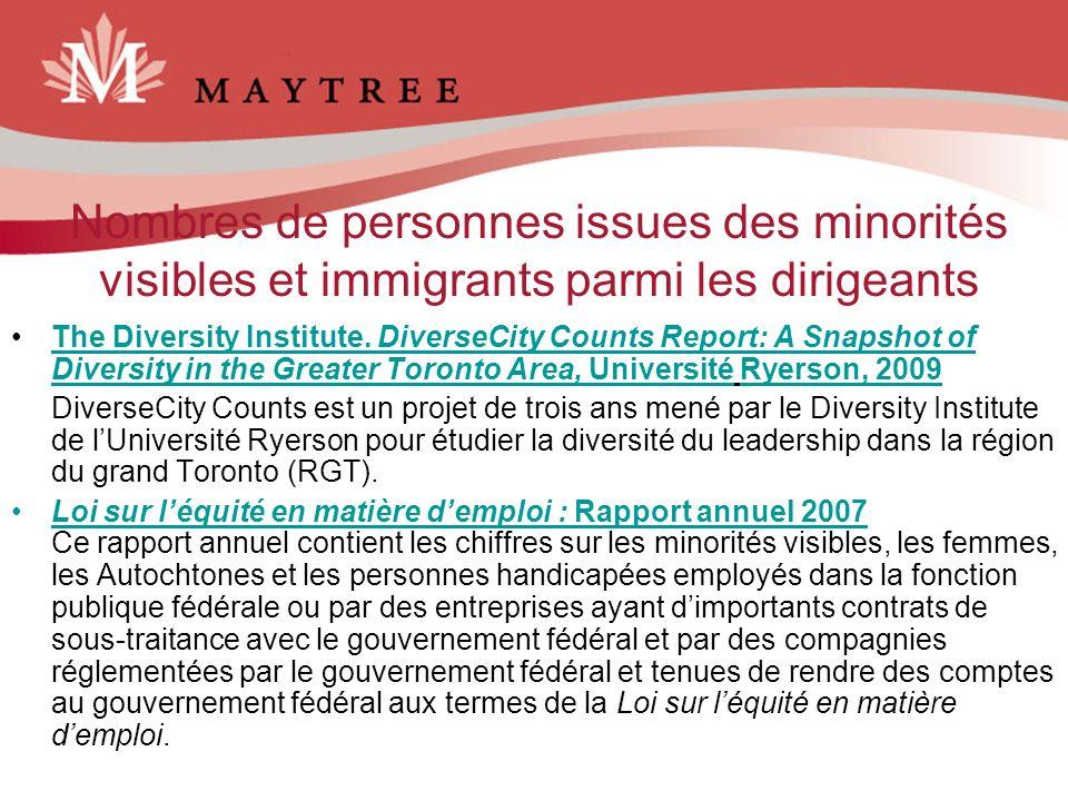Nombres de personnes issues des minorités visibles et immigrants parmi les dirigeants