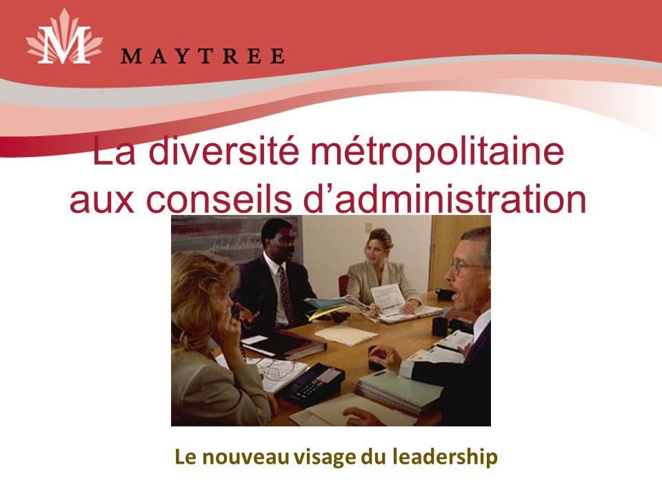 La diversité métropolitaine aux conseils d'administration