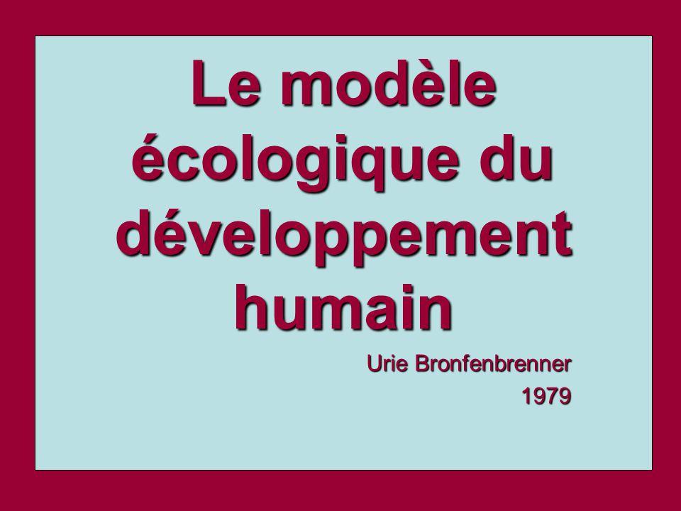 Le modèle écologique du développement humain