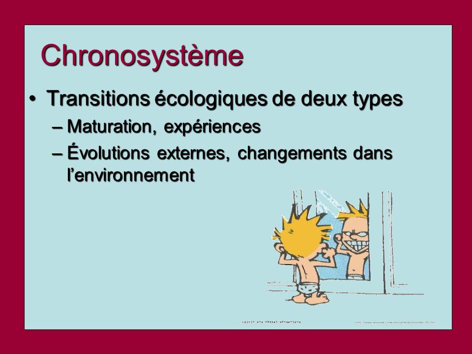 Chronosystème Transitions écologiques de deux types