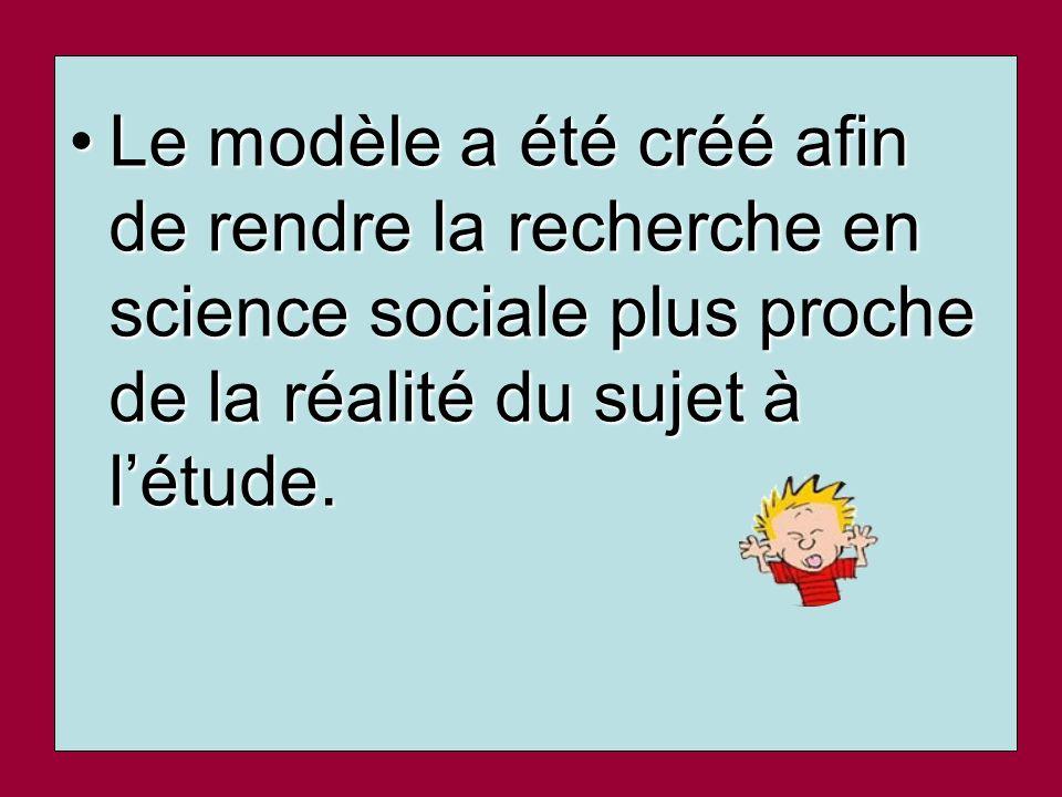 Le modèle a été créé afin de rendre la recherche en science sociale plus proche de la réalité du sujet à l'étude.