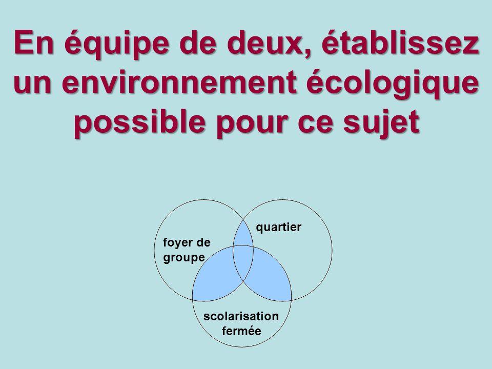 En équipe de deux, établissez un environnement écologique possible pour ce sujet