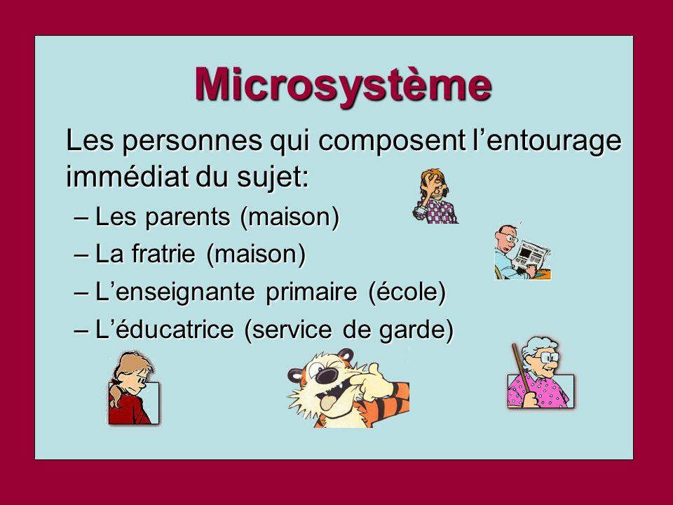 Microsystème Les personnes qui composent l'entourage immédiat du sujet: Les parents (maison) La fratrie (maison)