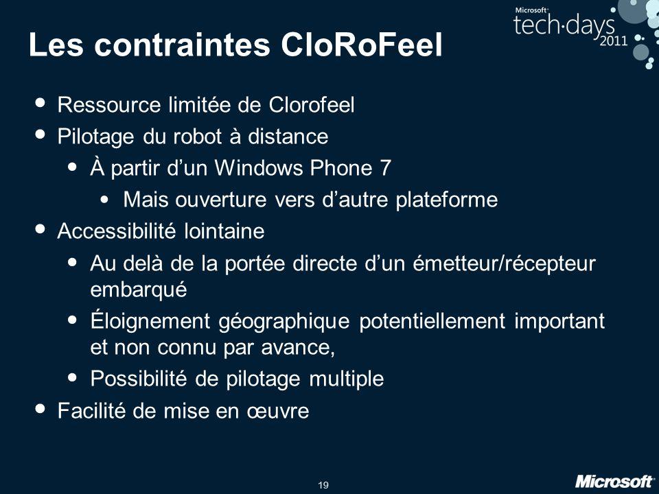 Les contraintes CloRoFeel