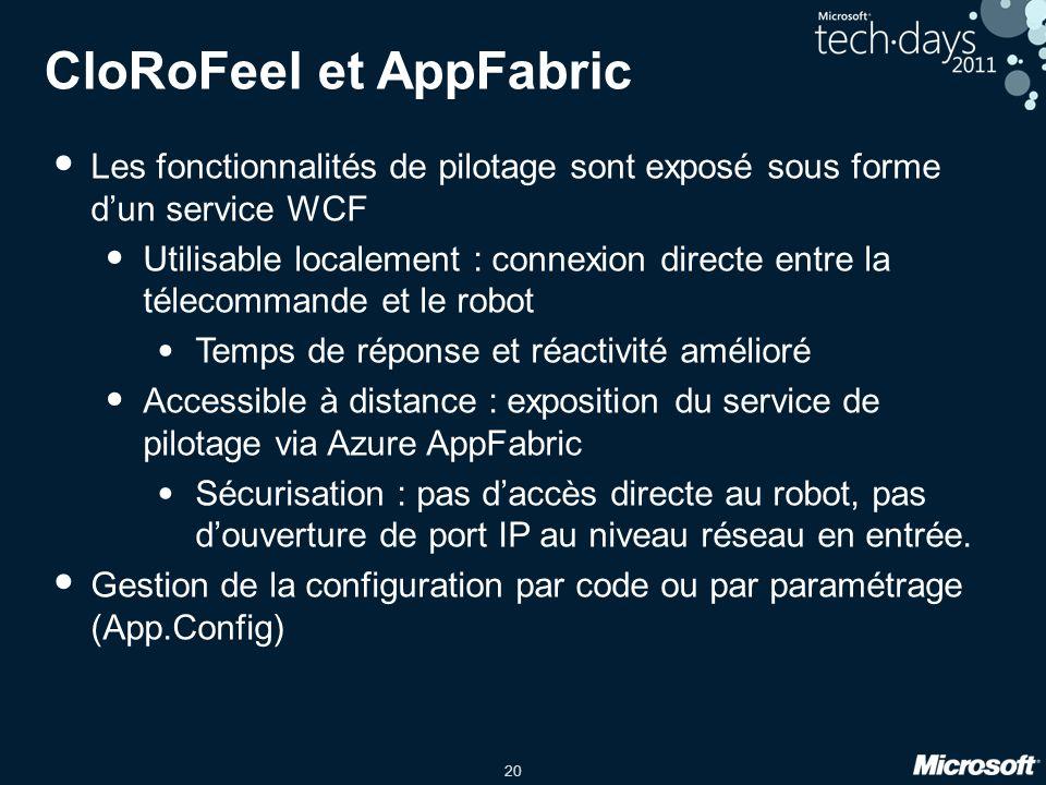 CloRoFeel et AppFabric