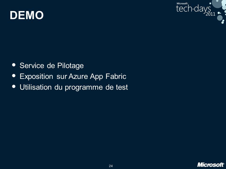 DEMO Service de Pilotage Exposition sur Azure App Fabric