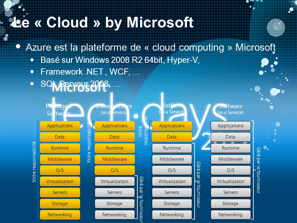 Le « Cloud » by Microsoft