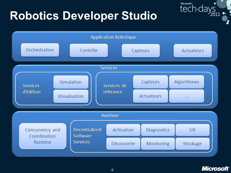Robotics Developer Studio
