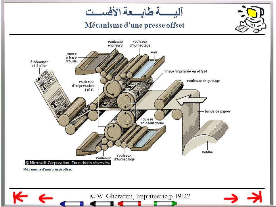 آليـــــة طابـــعة الأفســـت Mécanisme d une presse offset