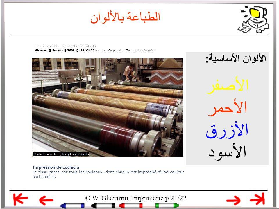 الأصفر الأحمر الأزرق الأسود الطباعة بالألوان الألوان الأساسية: