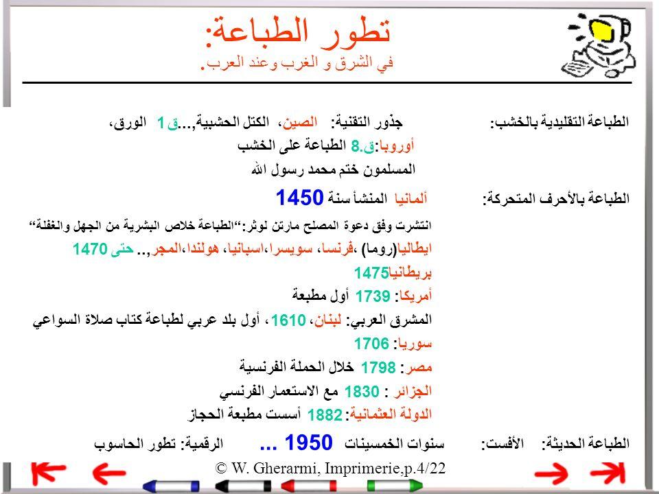 تطور الطباعة: في الشرق و الغرب وعند العرب.