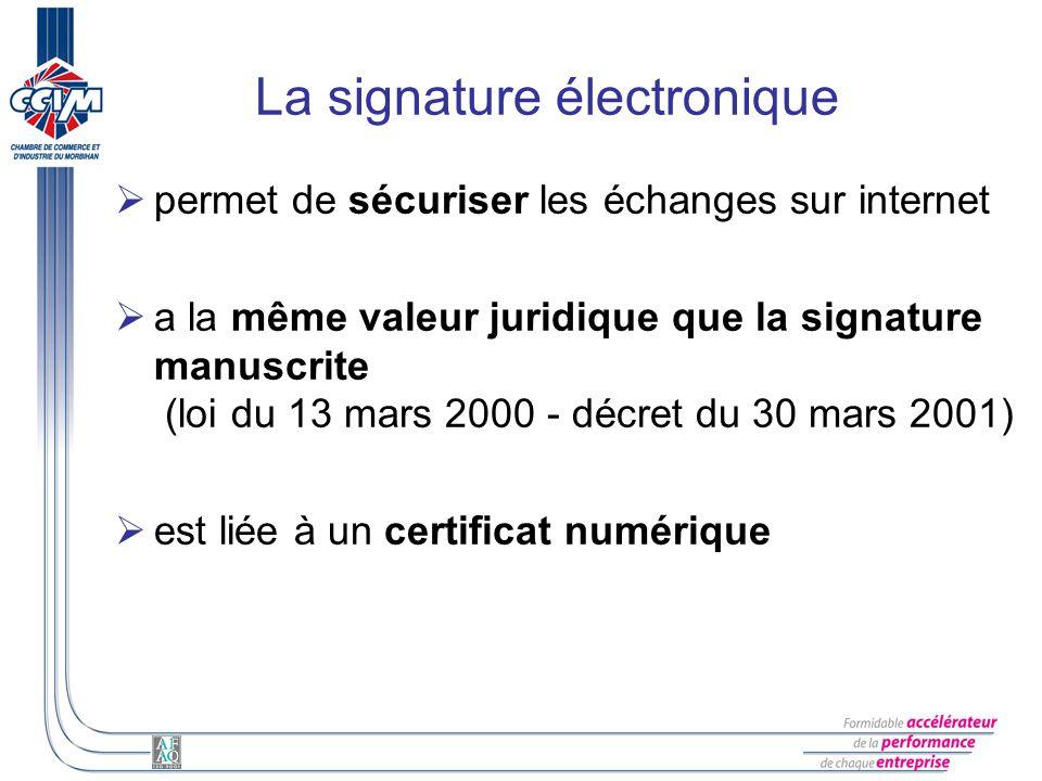 La signature électronique