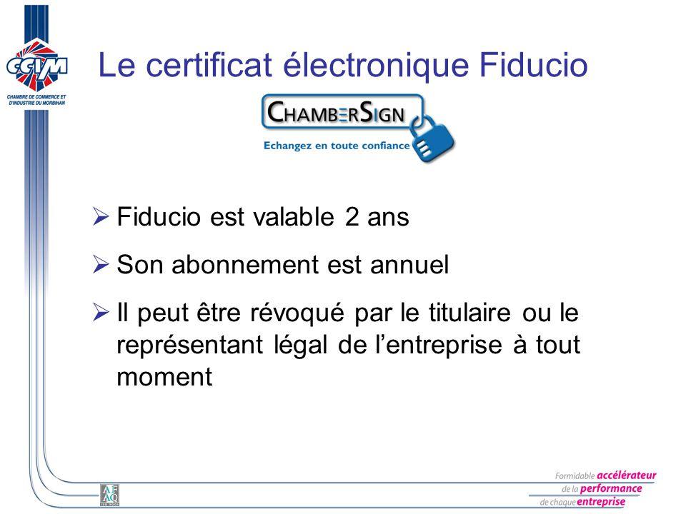 Le certificat électronique Fiducio